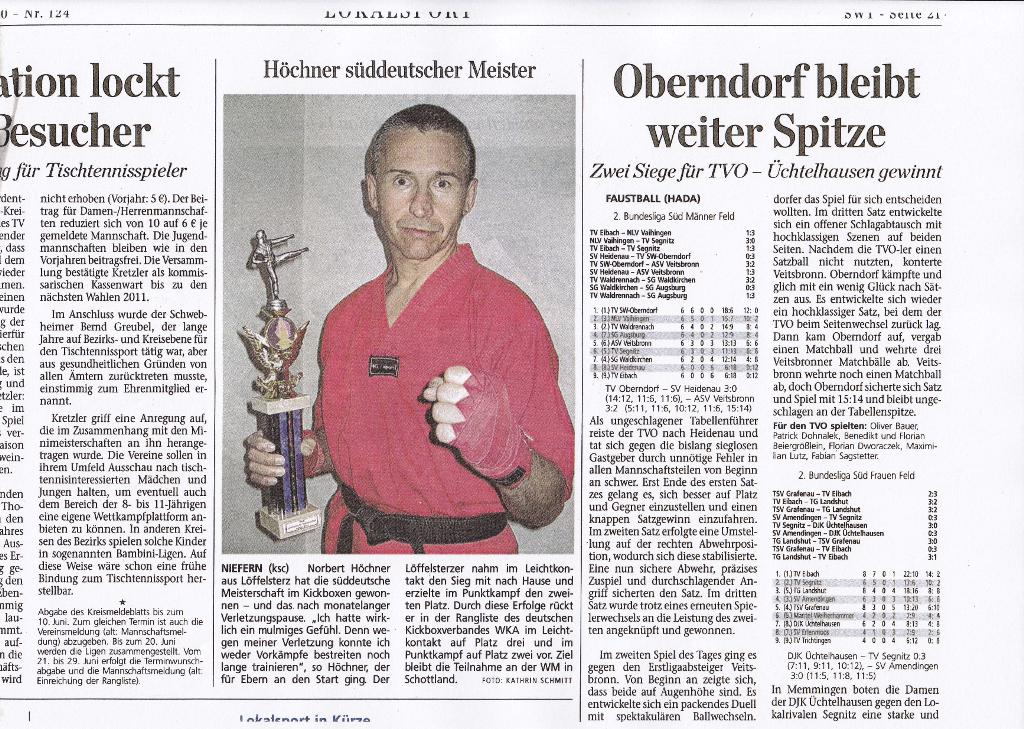 Süddeutscher Meister